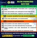Boletim epidemiológico da cidade de Minas Novas