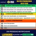 Boletim epidemiológico da cidade de Minas Novas (Covid-19)